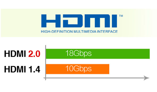 Himedia H8 Octa Core Media-Player Android